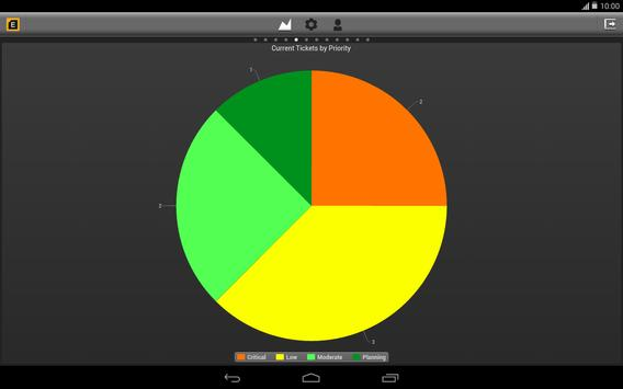 Eaglement KPI Dashboard apk screenshot