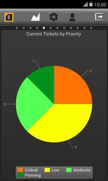 Eaglement KPI Dashboard poster
