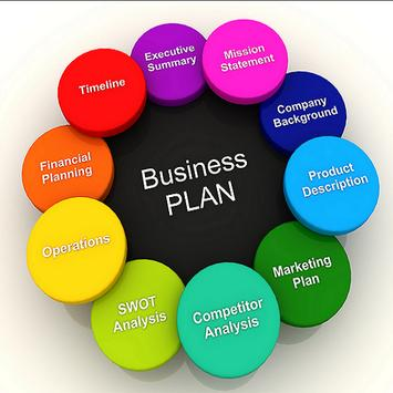 Business Plan poster