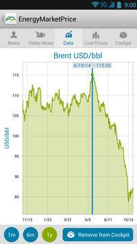 Energy Market Price apk screenshot