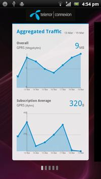 M2M Dashboard poster