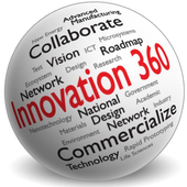 Innovation 360 icon