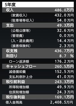 アパート経営損益計算シミュレーションアプリ≪アパートFP≫ apk screenshot
