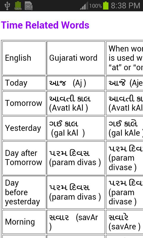 Learn Gujarati Quickly Free - Apps on Google Play