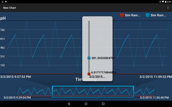Proficy Scorecard apk screenshot