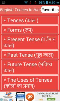 English Tenses In Hindi poster