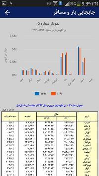 راه آهن جمهوری اسلامی ایران apk screenshot