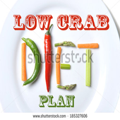 New Diet Low Crab Plan icon