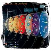 History Of The Universe icon
