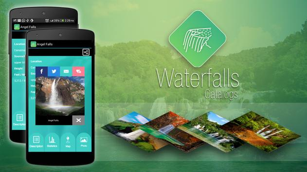 World Waterfalls poster