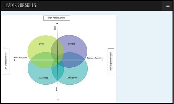 Leadership Skills apk screenshot