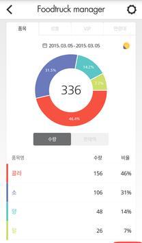 푸드트럭 매니저 - FTManager (매출,판매관리) apk screenshot