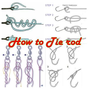 How to Tie rod poster