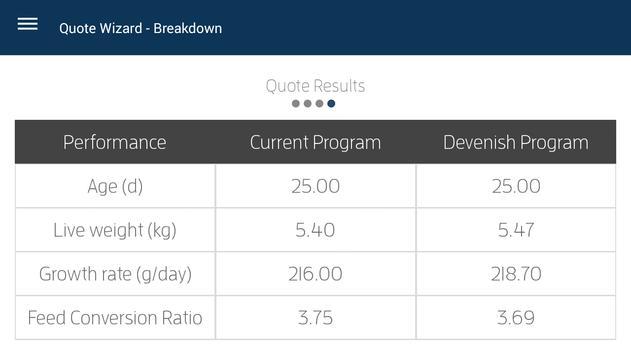 Devenish Nutrition apk screenshot