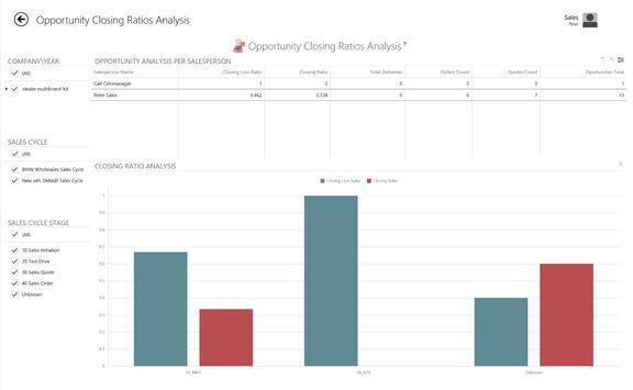 incadea Analytics apk screenshot