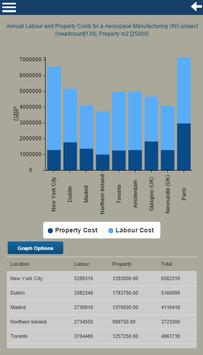 Northern Ireland for Business apk screenshot