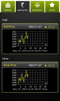 Sify Gold & Silver Live apk screenshot