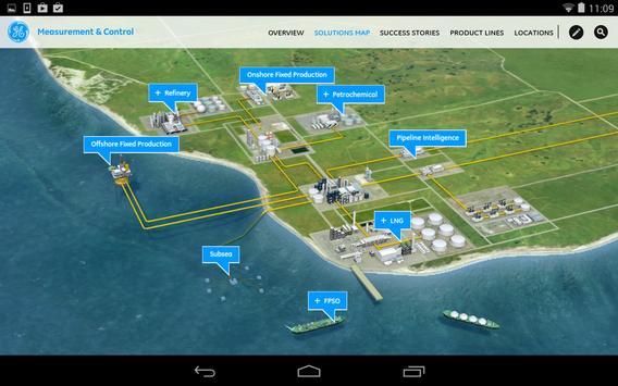 GE Measurement & Control apk screenshot