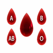 Blood Group Personality icon