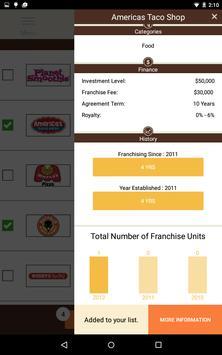 Food Franchises apk screenshot