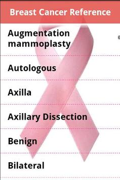 Breast Cancer Glossary poster
