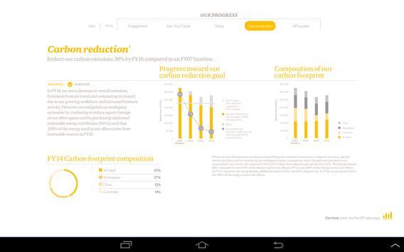 PwC US CR Report apk screenshot