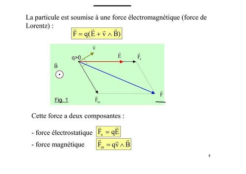 Cours Magnétisme - Physique apk screenshot