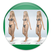 How to do Lose Weight Fasts icon