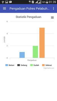 Res Pelabuhan Makassar PEDULI apk screenshot