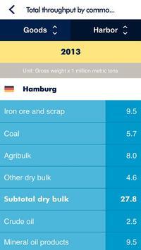 Port Statistics apk screenshot