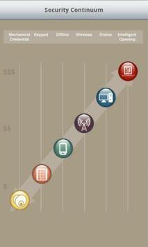 Security Continuum Mobile apk screenshot