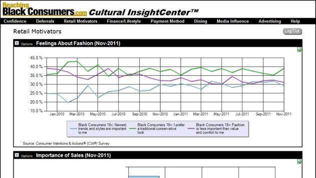 Cultural Insights Tablet apk screenshot