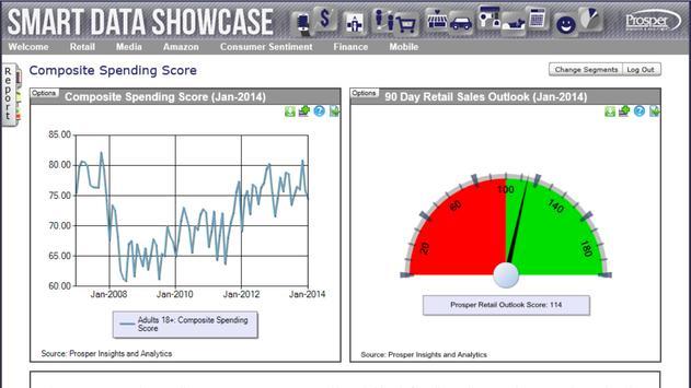 Smart Data Showcase Tablet poster