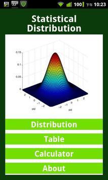 Statistical Distribution poster