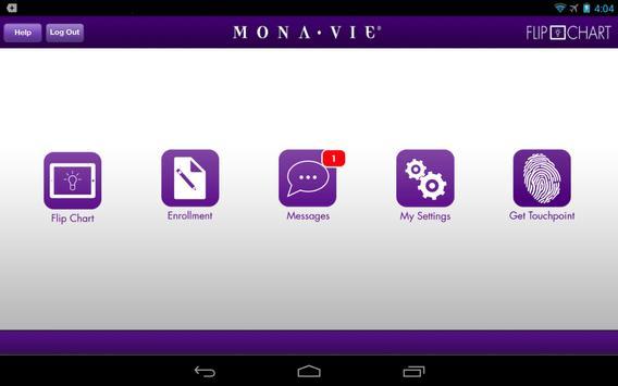 MonaVie FlipChart poster