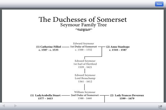 Duchesses apk screenshot