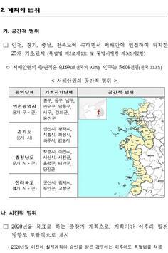 서해안권 발전종합계획 apk screenshot