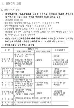부동산 임대주택 설명 poster