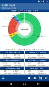 StatCounter Web Analytics apk screenshot