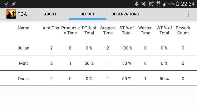 Productivity Capture Analysis apk screenshot
