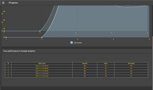 SEO Expert apk screenshot