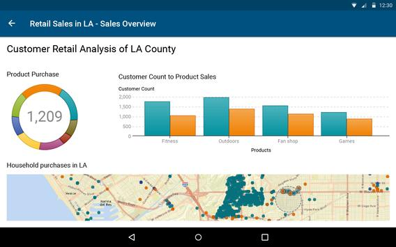 SAS Mobile BI apk screenshot