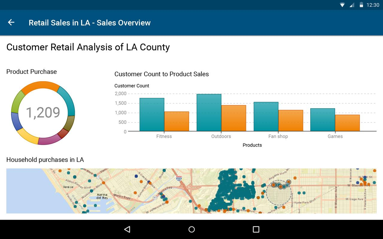 mobile bi Mobile bi tour with our mobile analytics solution, enjoy instant access to dashboards and reports using our native ios and android phone app or, build reports.