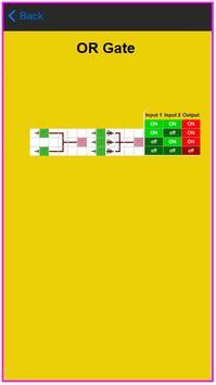 Redstone Guide For MC apk screenshot