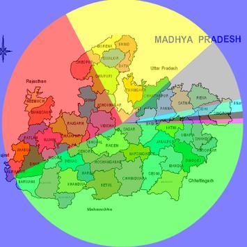 MP Districts Comparison poster