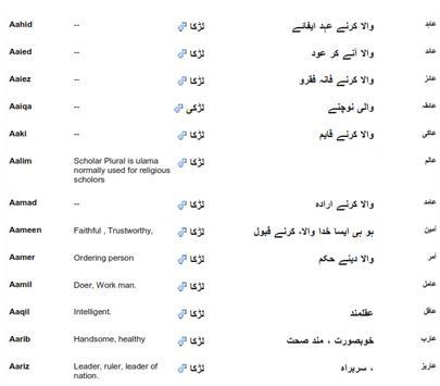 bacho ke islami naam apk screenshot