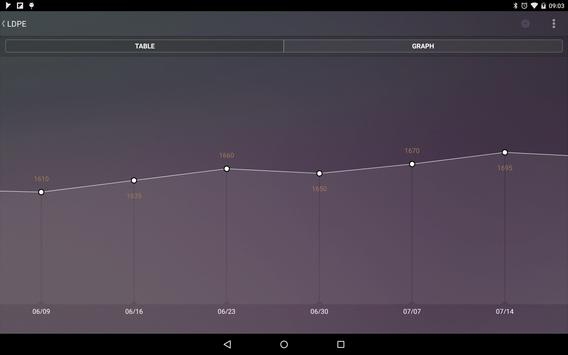 Polymer Track apk screenshot