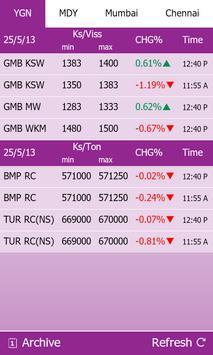 eTm Biz,eTm,Myanmar,Business apk screenshot