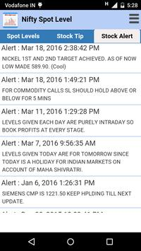 Nifty Spot Levels apk screenshot