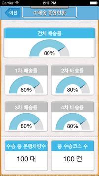 SPC통합관제(관리자) apk screenshot